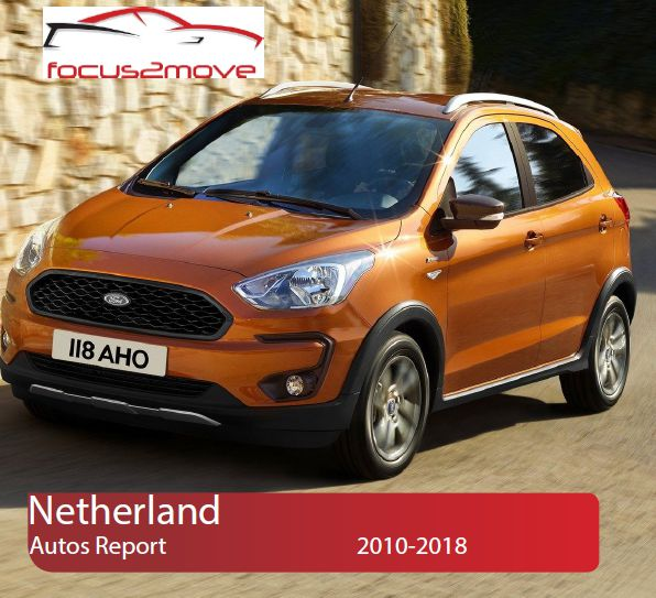 Netherlands Car Market Insights