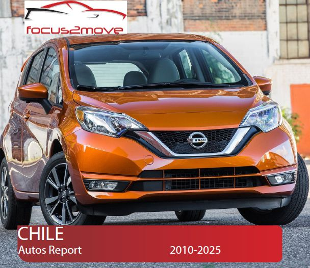Chile Automotive Industry