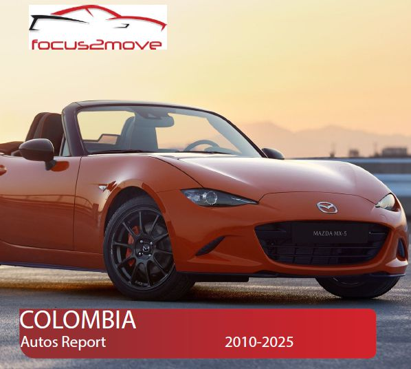 Colombia Automotive industry