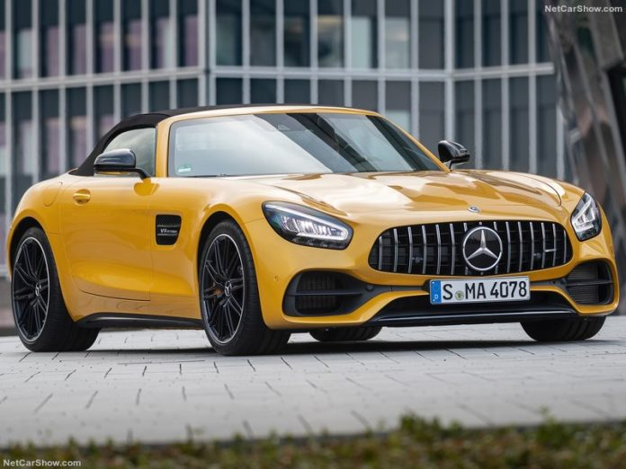 German cars market